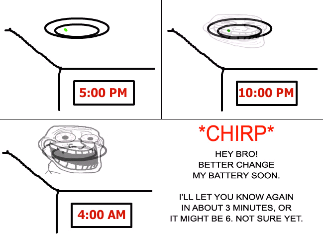 Smoke Detector Meme By Timothy Memedroid