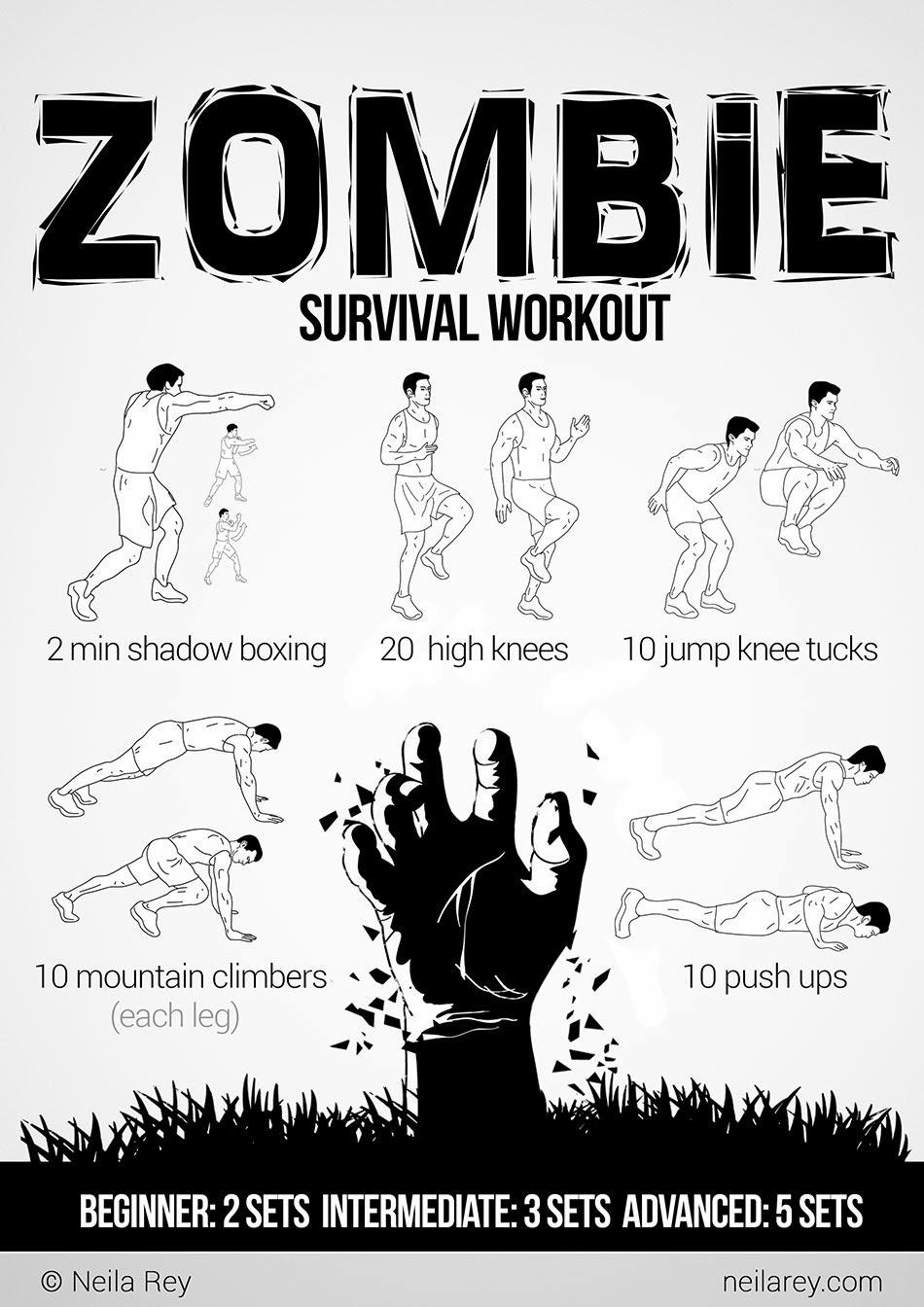 Zombie meme by turro1993 memedroid