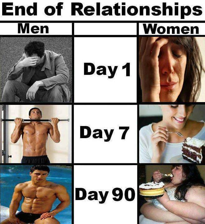 end online dating relationship