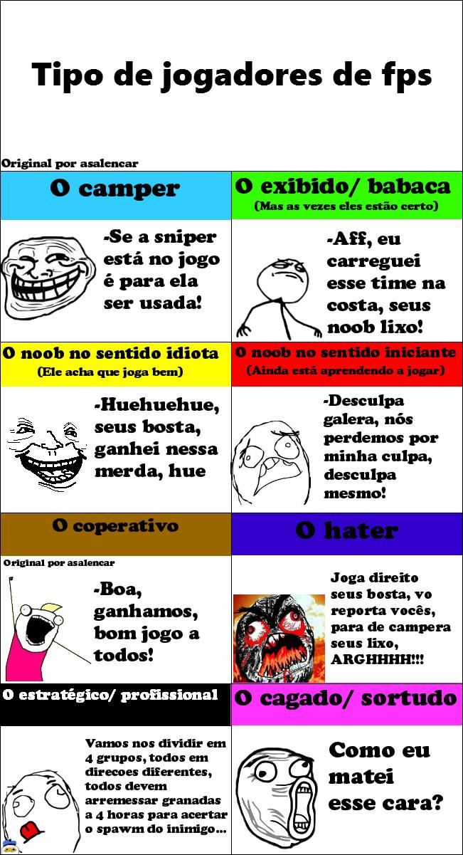 Tipos De Jogadores De FPS - Original Por asalencar - meme
