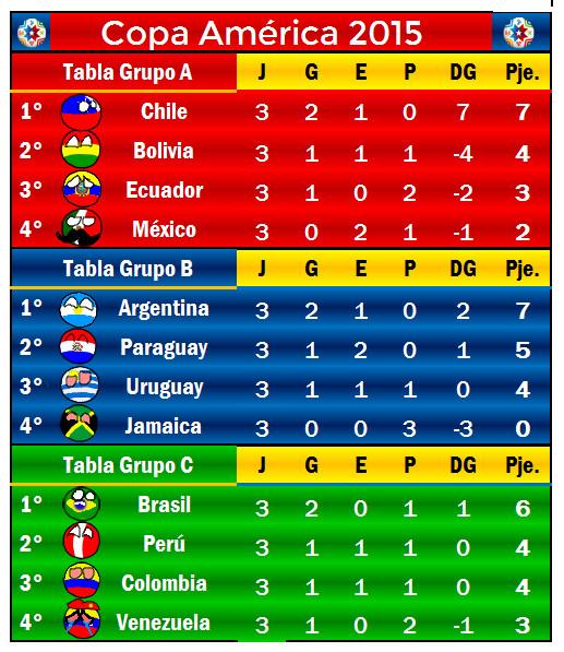 Copa América!!! - meme