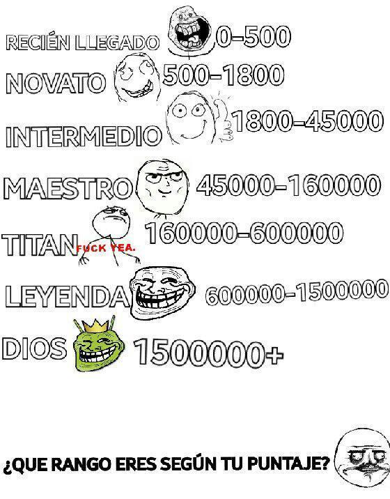 Ya hay 100 Dios! - meme