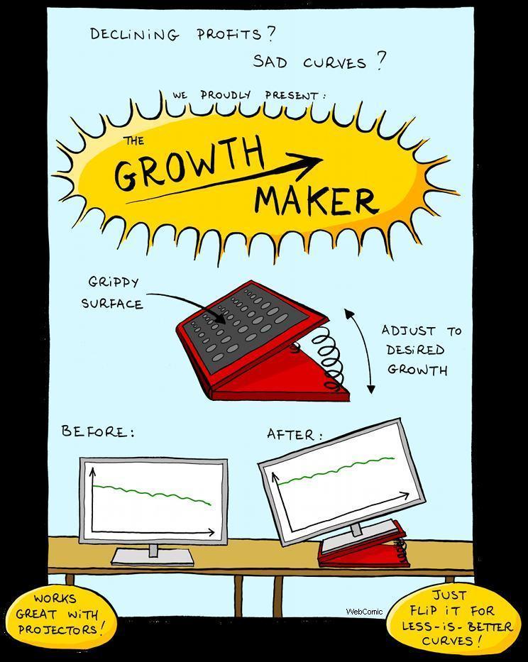 The Growth Maker - meme