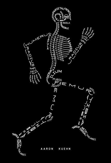 Bones - meme