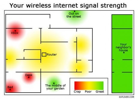 your router right here - meme