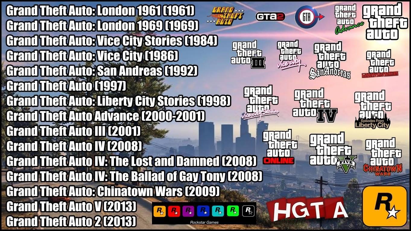 linha de tempo do GTA - meme