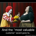 Most valuable customer