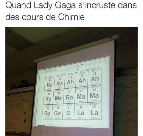 Lady Gaga?! O.o  - meme