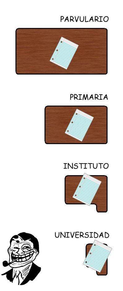 La evolución de las mesas - meme