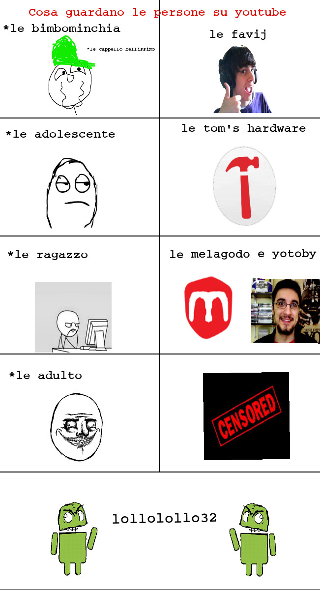 il ciclo di youtube - meme