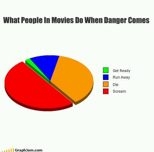 statistics 29 - meme