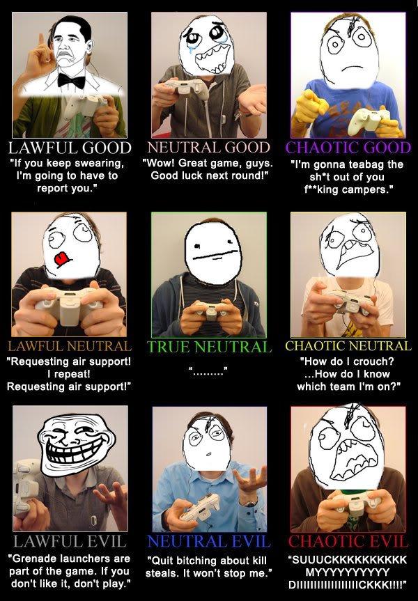gamer mentality - meme