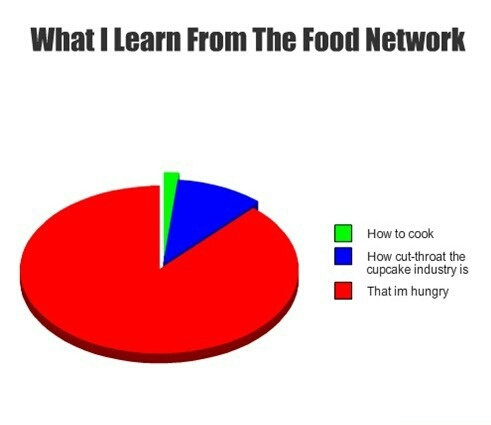 Very accurate. - meme
