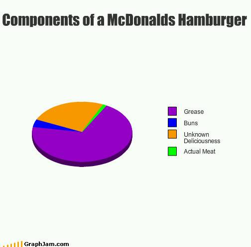 statistics 26 - meme