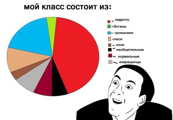 6 класс картинка смешные, омском