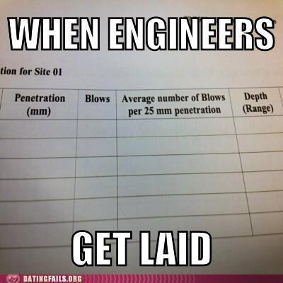Engineers Do it Precisely (in a Controlled Environment, Repeatedly) - meme