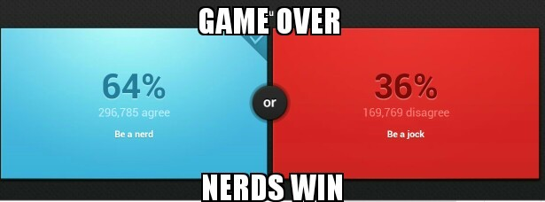 nerds are awesome and you better believe it - meme