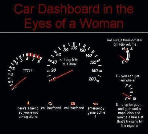 Women drivers - meme