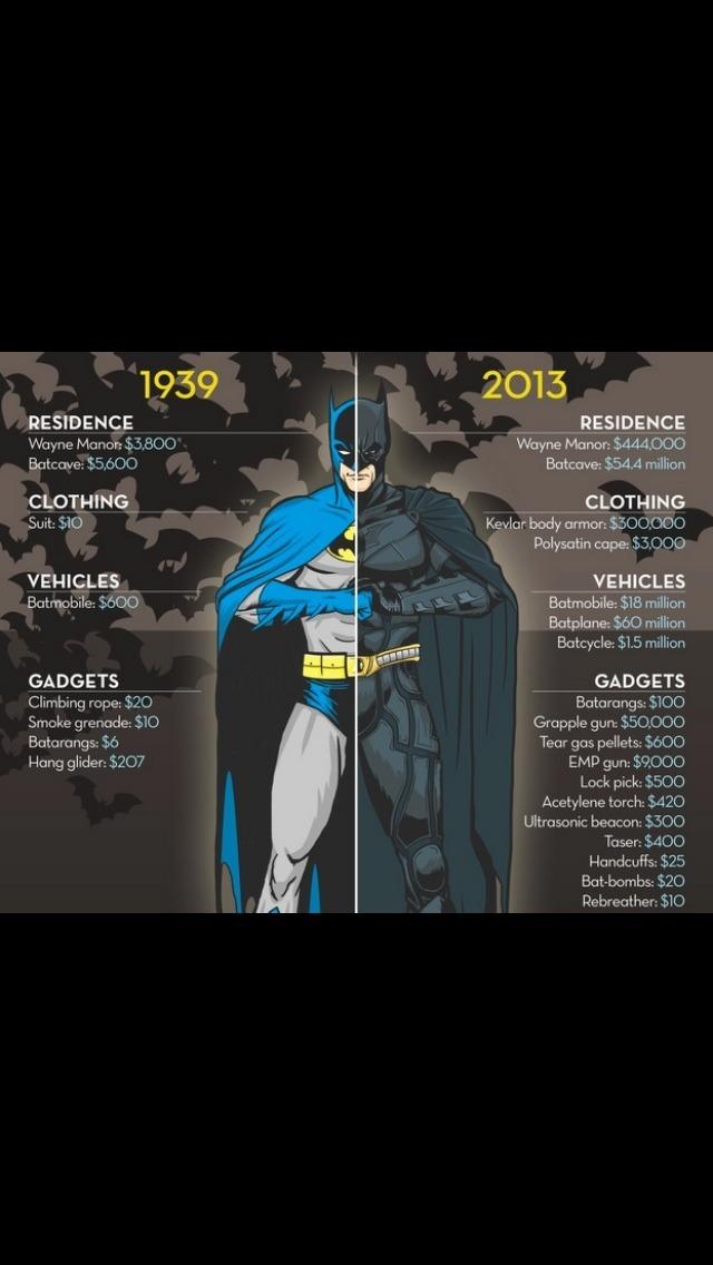 Armie Hammer for the next Batman - meme