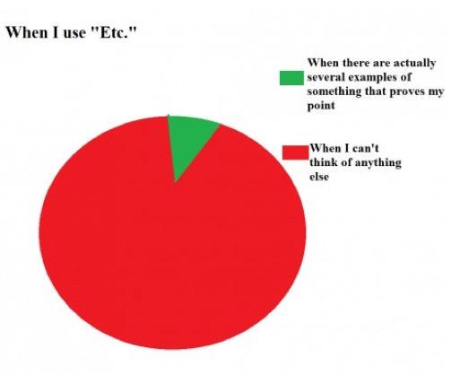 ETC - meme