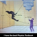 Best Physics