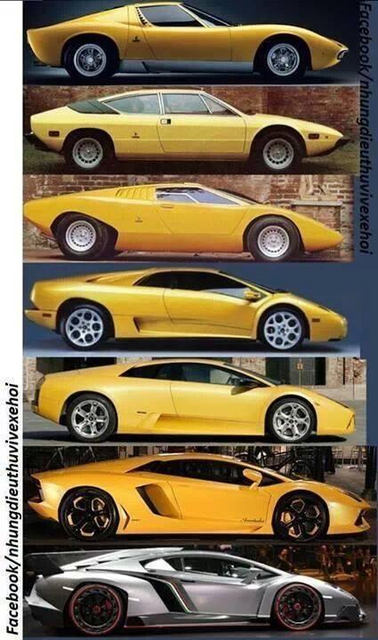 B Marque Sports Cars