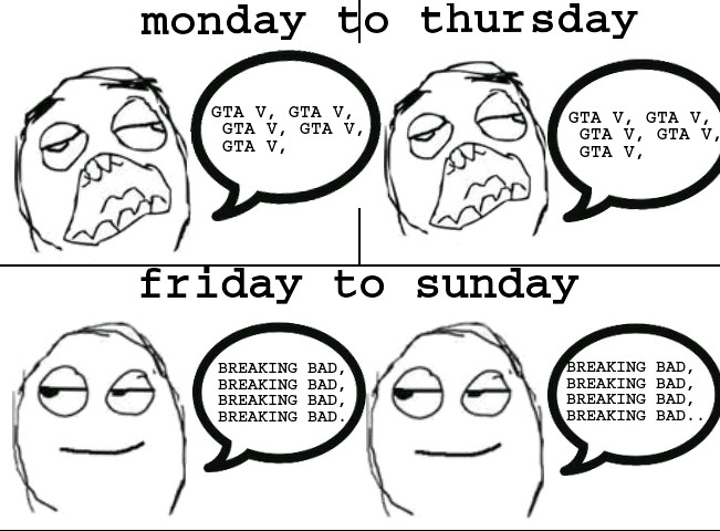 MY LIFE RIGHT NOW... - meme
