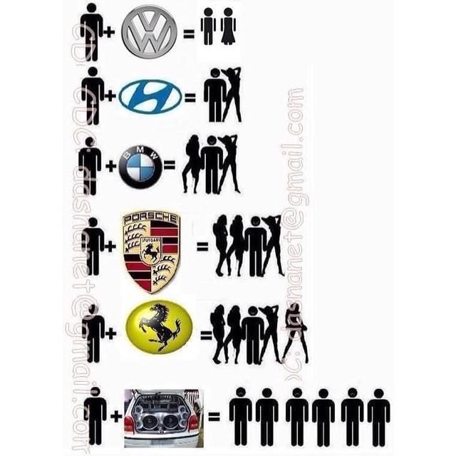 Matemática dos carros - meme