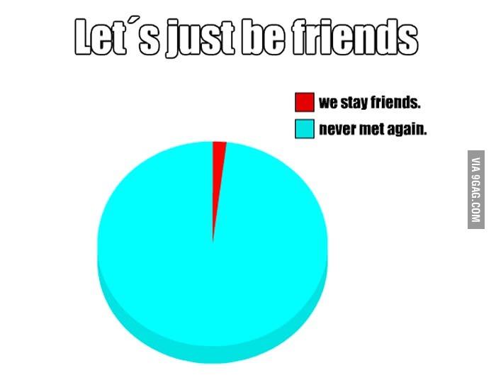Stop friendzone !!! - meme