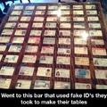 Bar lvl Hall of Shame