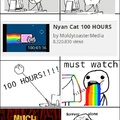nyan cat 100 hours
