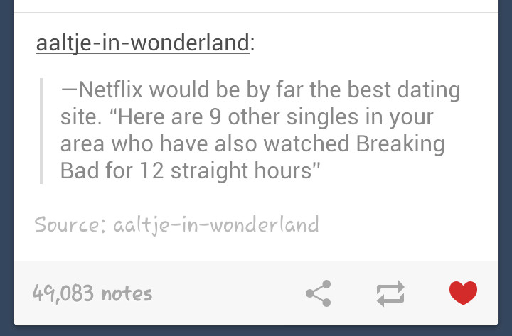 Wonderland Dating site