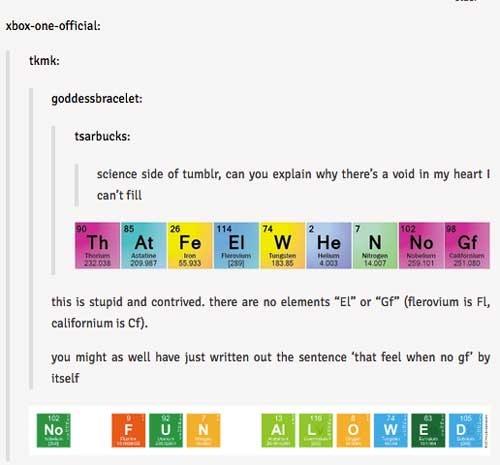 Science side of tumblr - meme