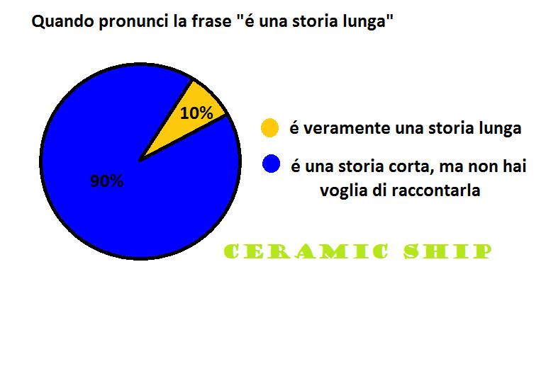 GRAFICO CERAMICOSO - meme
