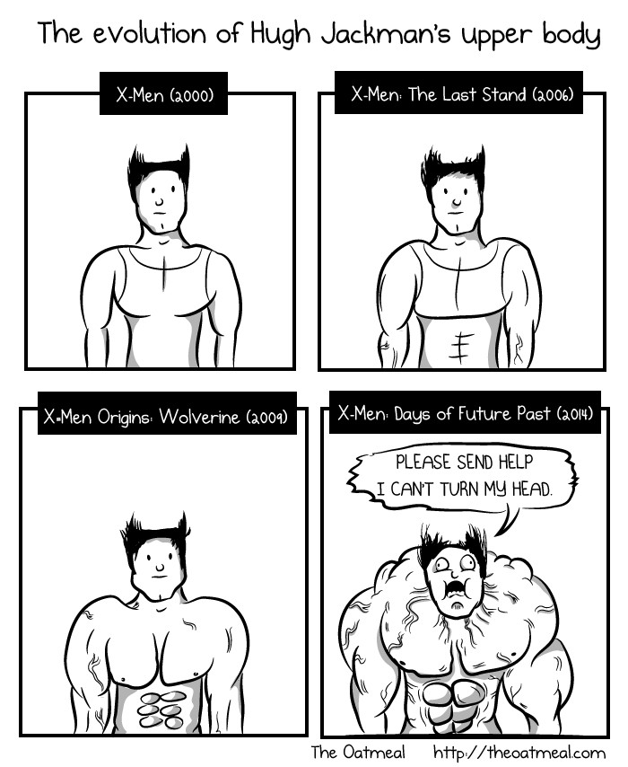 Evolution Of Wolverine - meme