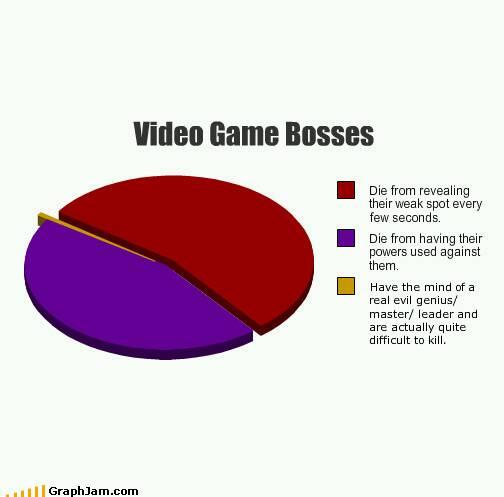 statistics 25 - meme