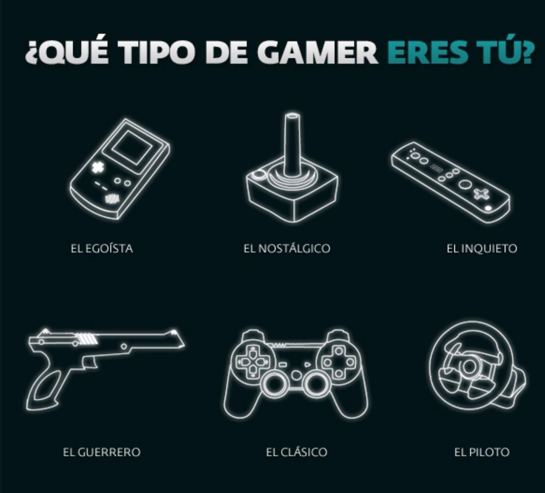 Que tipo de gamer eres? - meme
