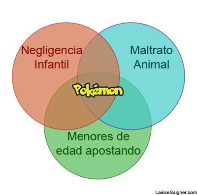 ¡Pokémon! ¿En qué se parece? - meme