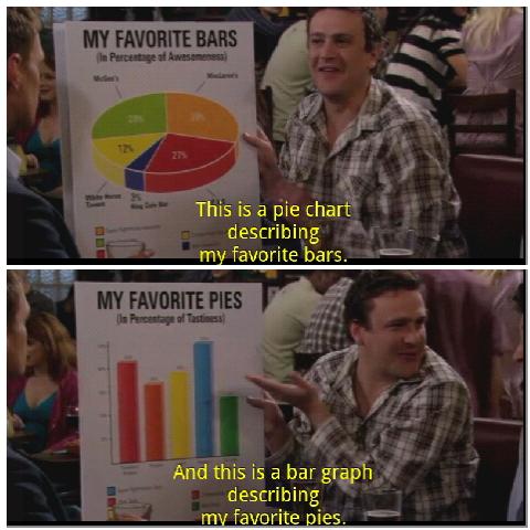 how i met marshal - meme