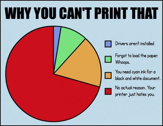 F*ck printers. - meme